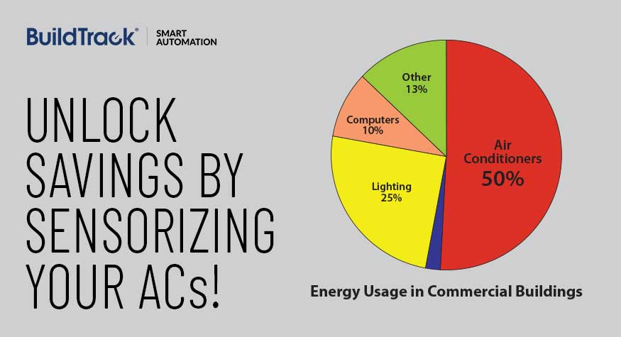 how sensors can create both energy savings and convenience