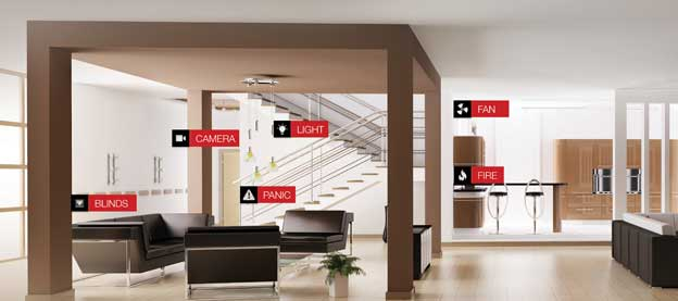 smart automation for bungalow at lonavala